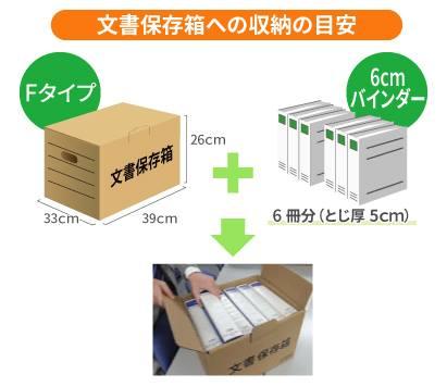 文書保存箱への収納の目安:Fタイプの場合、6cmバインダー(とじ厚 5cm)が6冊入る大きさです
